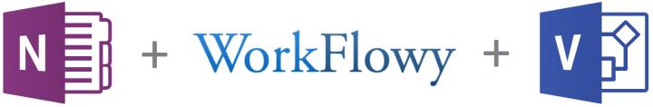 Workflowy